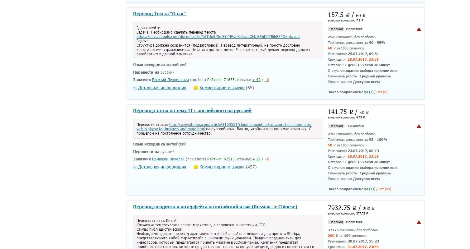 Etxt биржа переводчиков