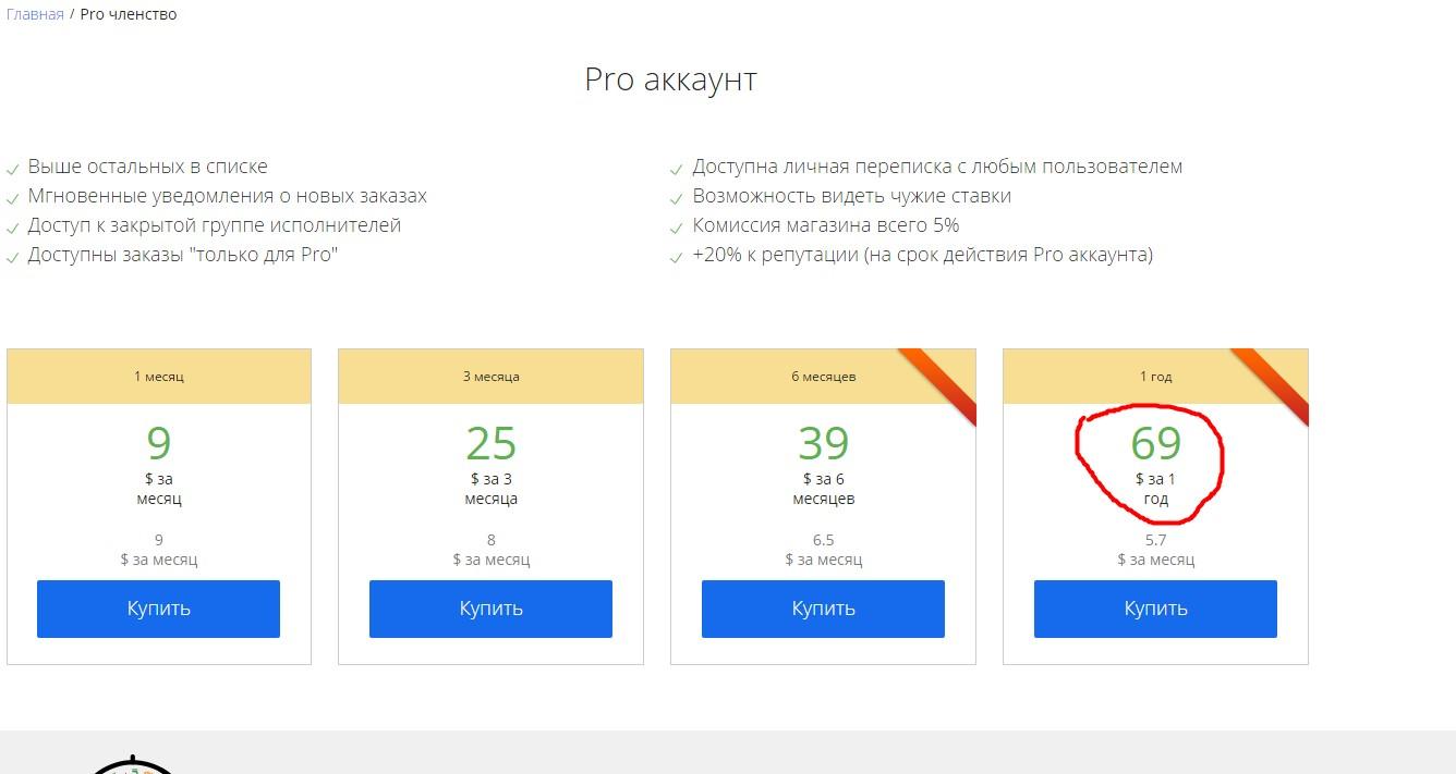 Полиглот PRO-аккаунт
